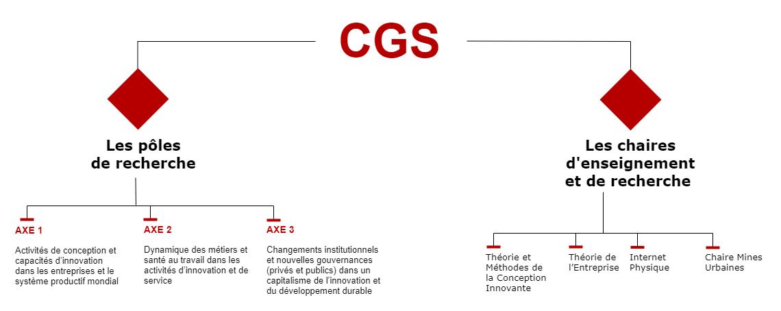 accueil-cgs
